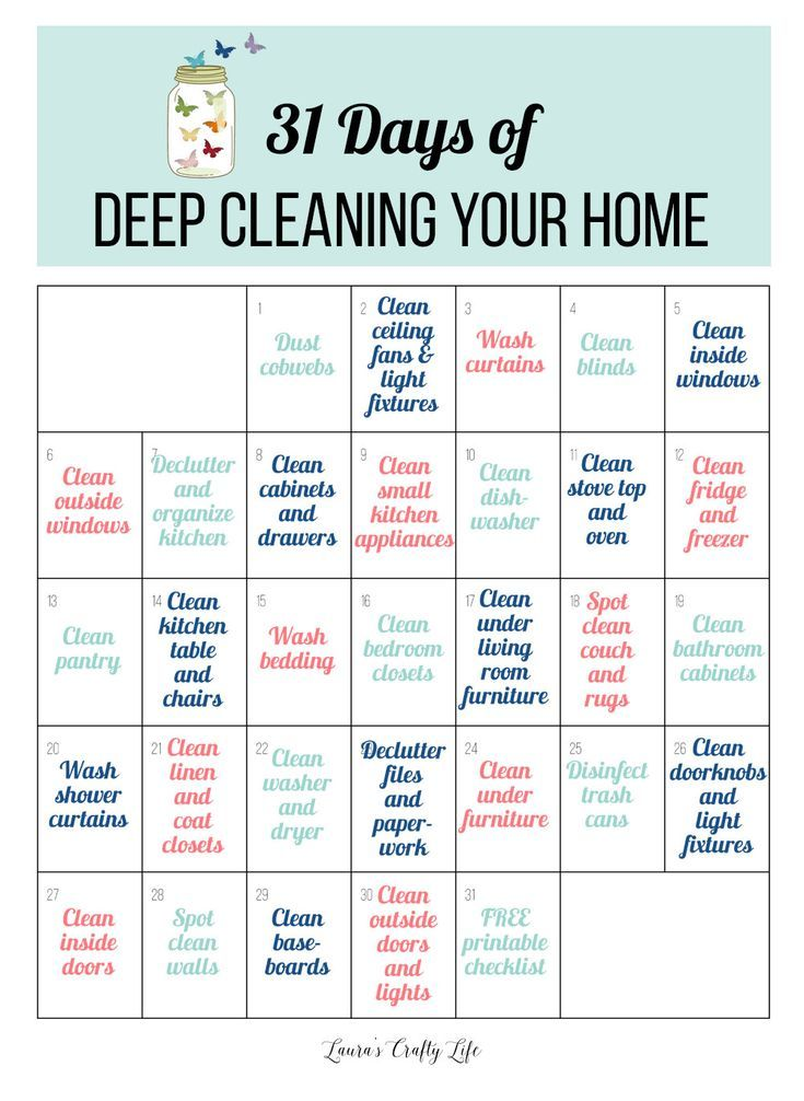 31 Days of Deep Cleaning Your Home - Laura's Crafty Life