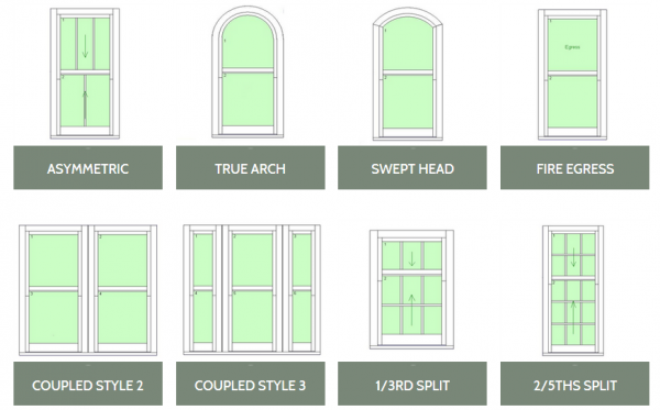 Window Style Names Google Search
