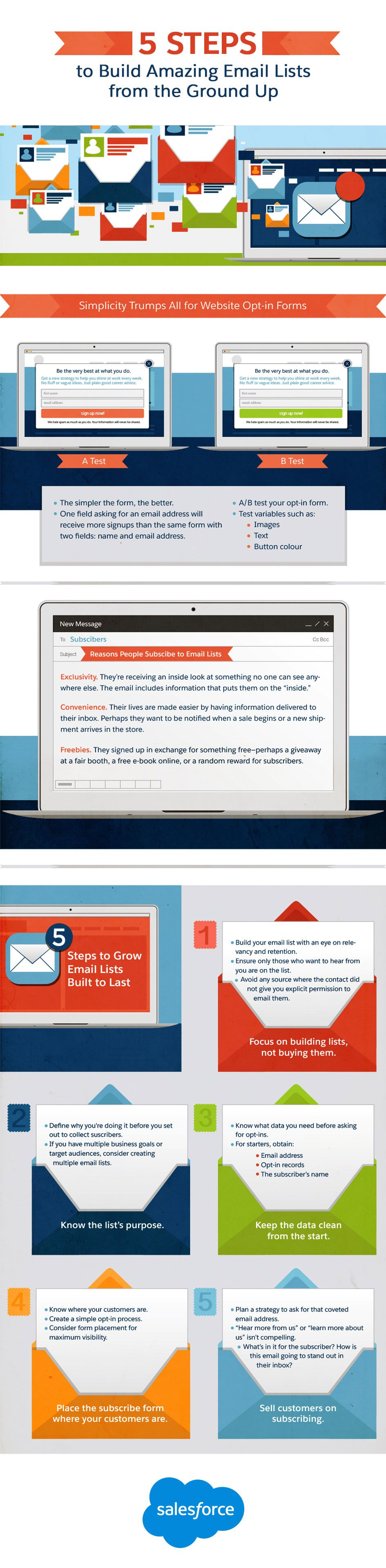 5 Steps to Build Amazing Email Lists from the Ground Up #infographic