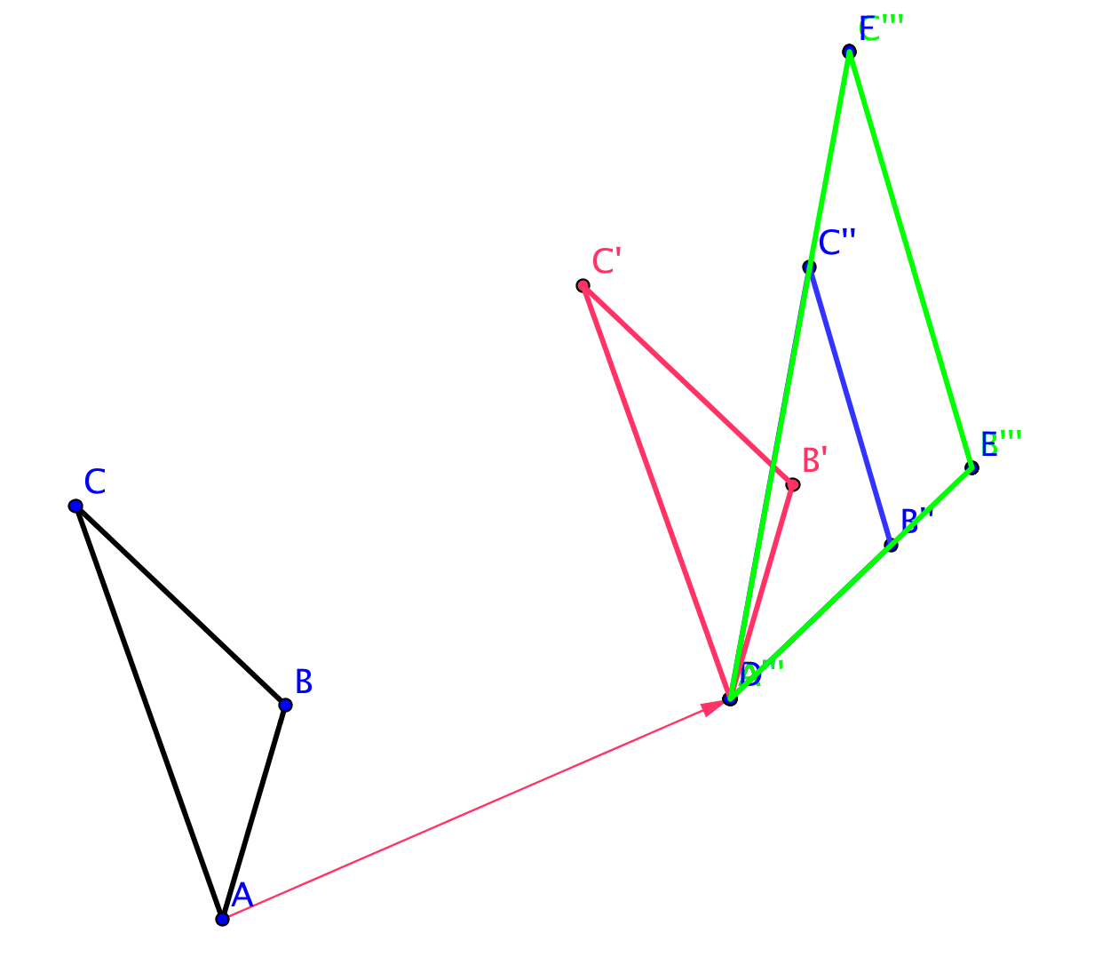 Ccss Geometry And Proof Through Transformations