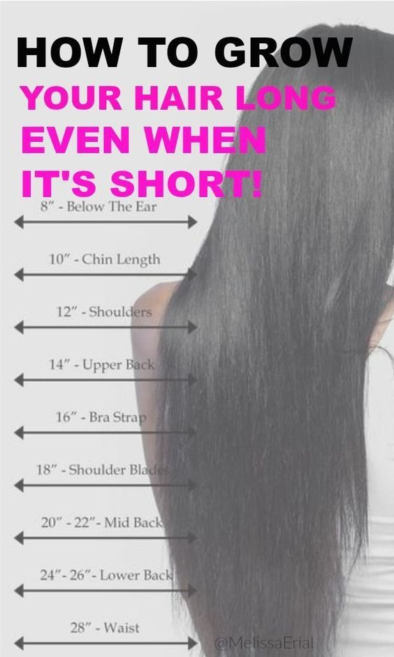 how to make your hair grow faster naturally even when it is short. We get it it growing your natural hair can be challenging but with these natural hair growth treatments for longer hair, you will be amazed at how fast you can grow your hair in a short period of time. Learn more. #naturalhair