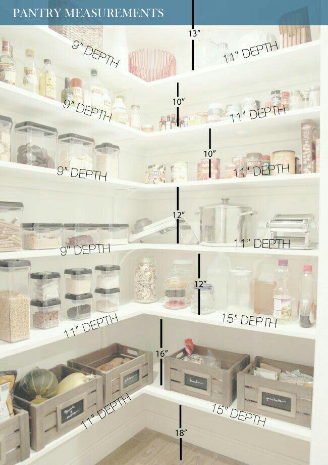 Pin von Robin Skaff auf Pantry and Closet Ideas | Pinterest