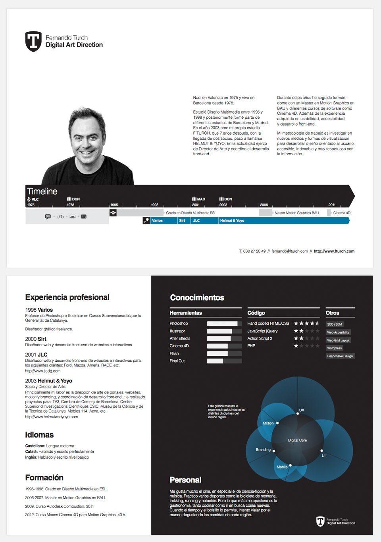 fernando turch cv digital art director my work fernando turch cv digital art director