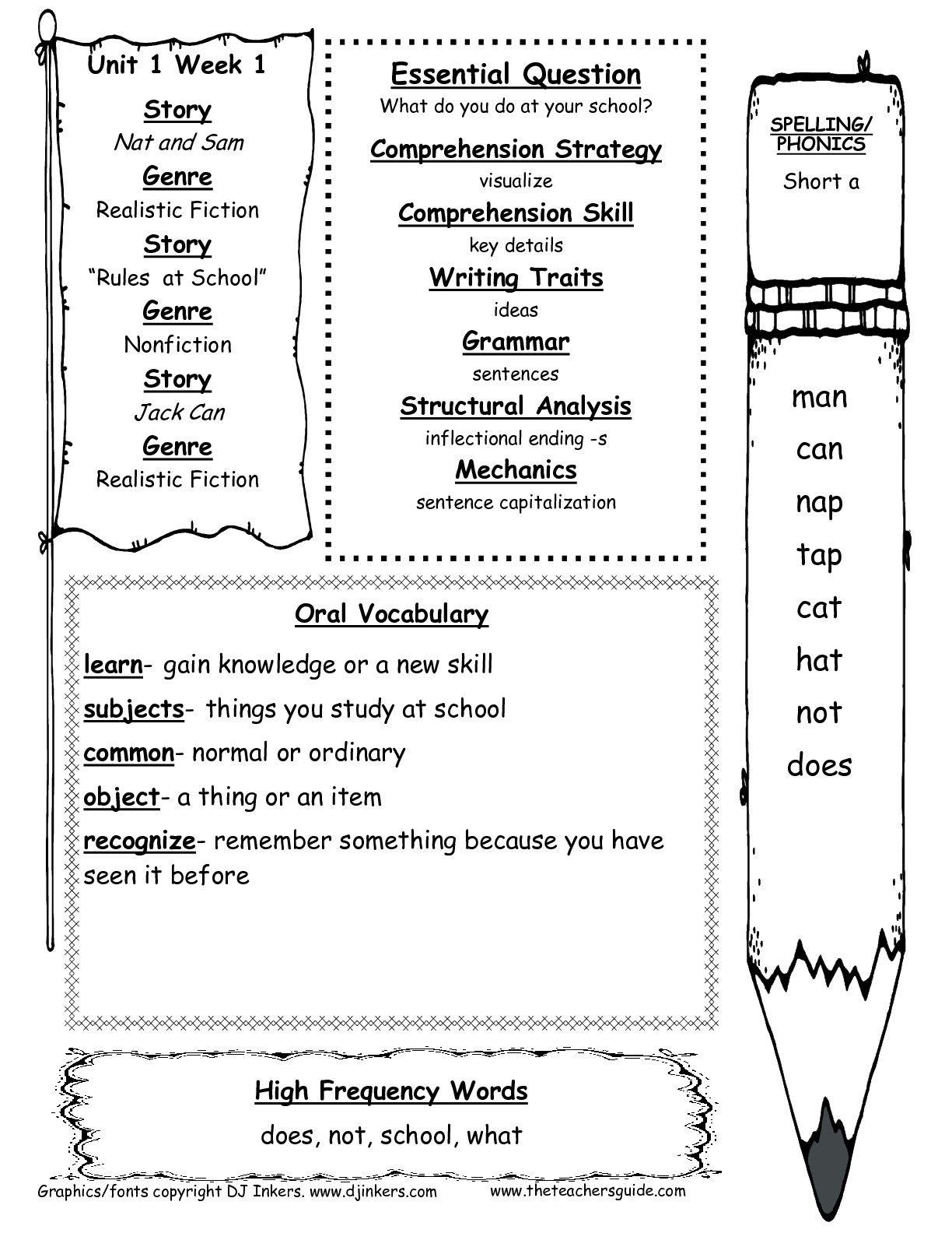 1st Grade Grammar Worksheets Math Worksheet For Kids Education Quotes For Teachers Kids Math Worksheets Reading Worksheets [ 1584 x 1224 Pixel ]