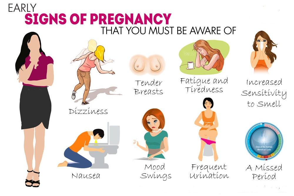 Early signs of pregnancy: When will I feel symptoms? http://home-remedies-101.com/early-signs-pregnancy/ #earlysignsofpregnancy #morningsickness #homeremedies101