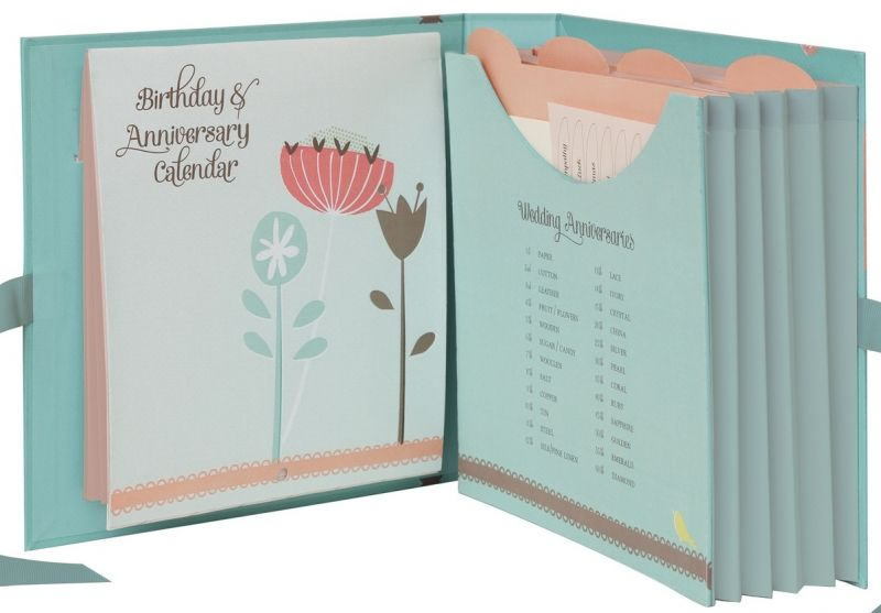 This Gives Me An Idea For A Birthday Reminder Book Outside Of Pocket Has Month And Days With Persons Name Inside The Stores Cards