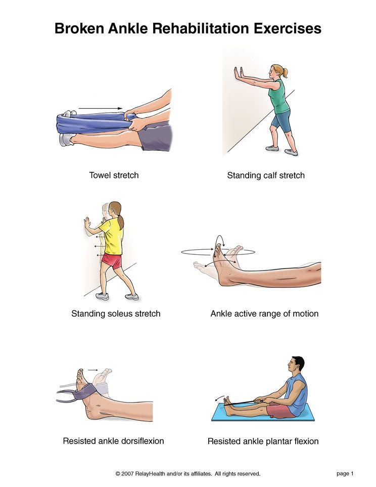 Beginner Ankle Rehabilitation Exercises Ankle exercises
