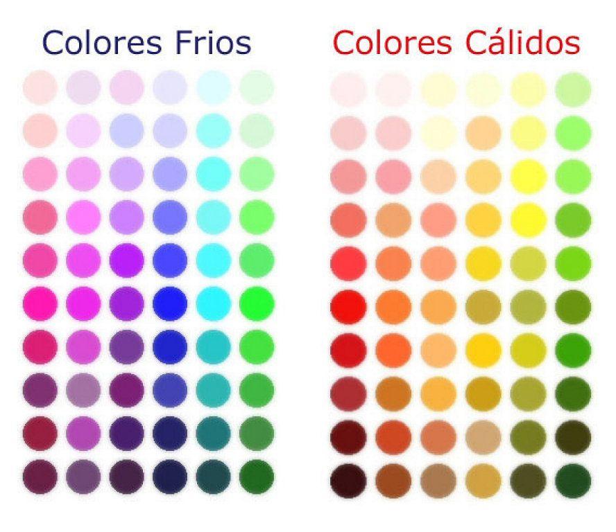 Cómo Saber Qué Tonalidades De Maquillaje Nos Favorecen Más Colores Calidos Y Frios Circulo Cromatico De Colores Tonos De Piel