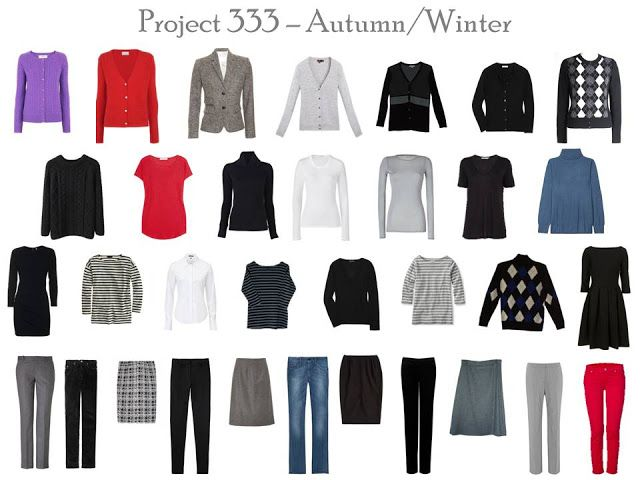 Project 333: my clothes, step by step