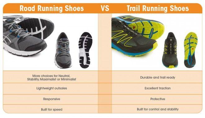 Trail-Running Shoes vs. Road-Running