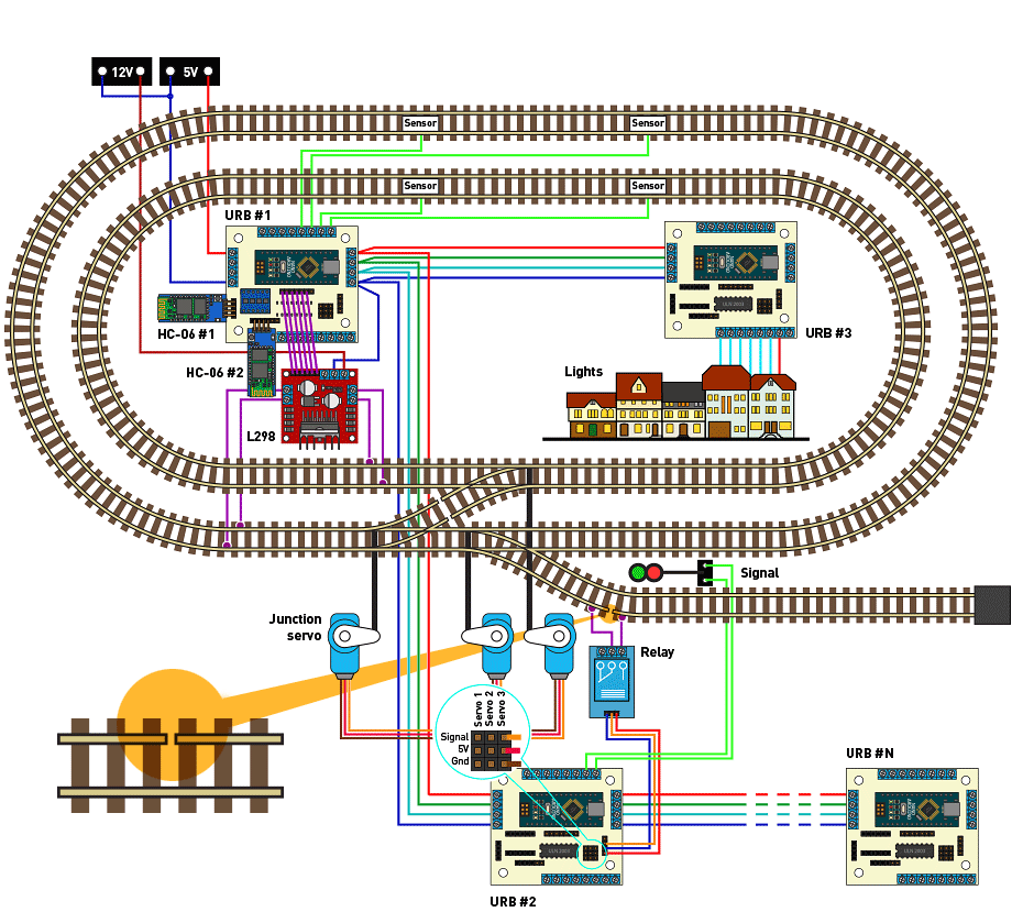 Arduino control of model train projet pinterest