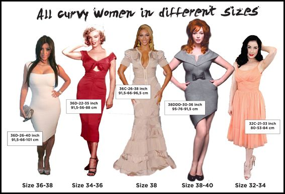 What does curvy mean