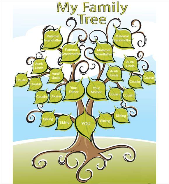 Large Family Tree Family Trees Pinterest Family Trees