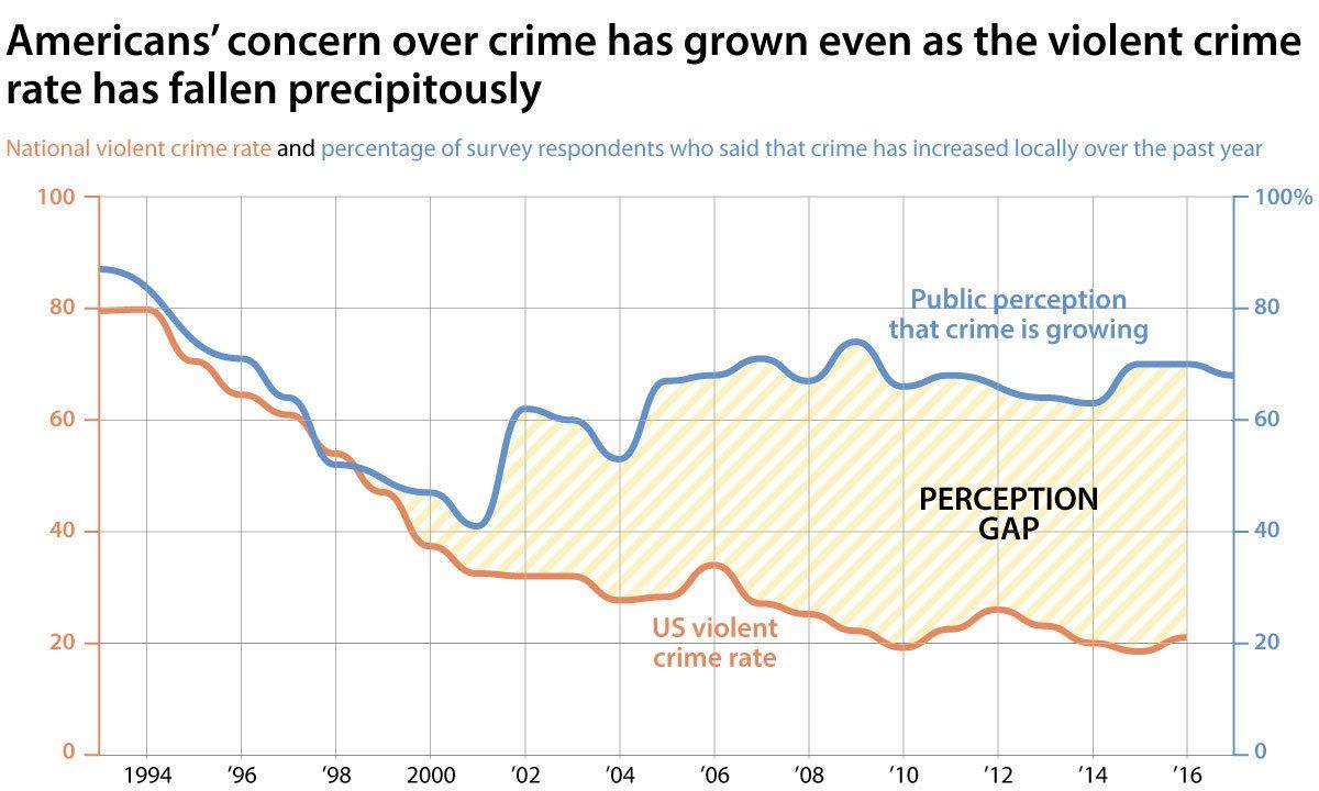 Pin On Criminology