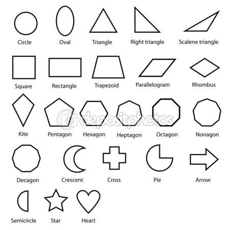 Image of shapes chart for kids vector isolate on white