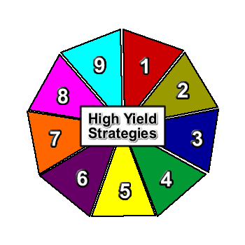 High Yield Strategy Resources From Marzanos Book Classroom