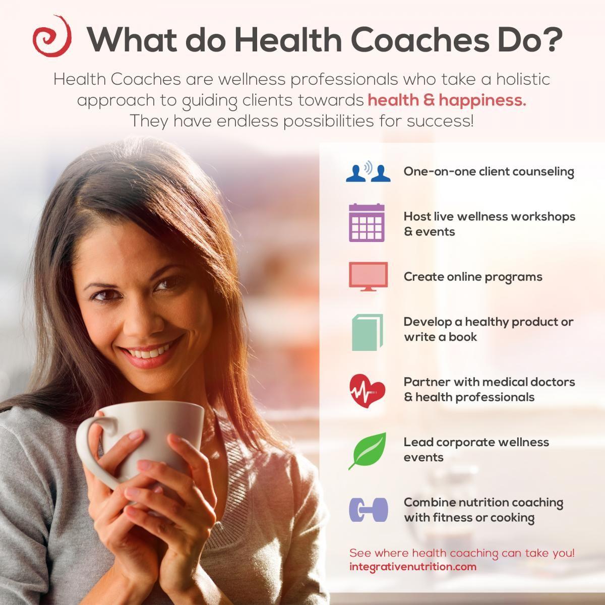 Certifícate como Health Coach