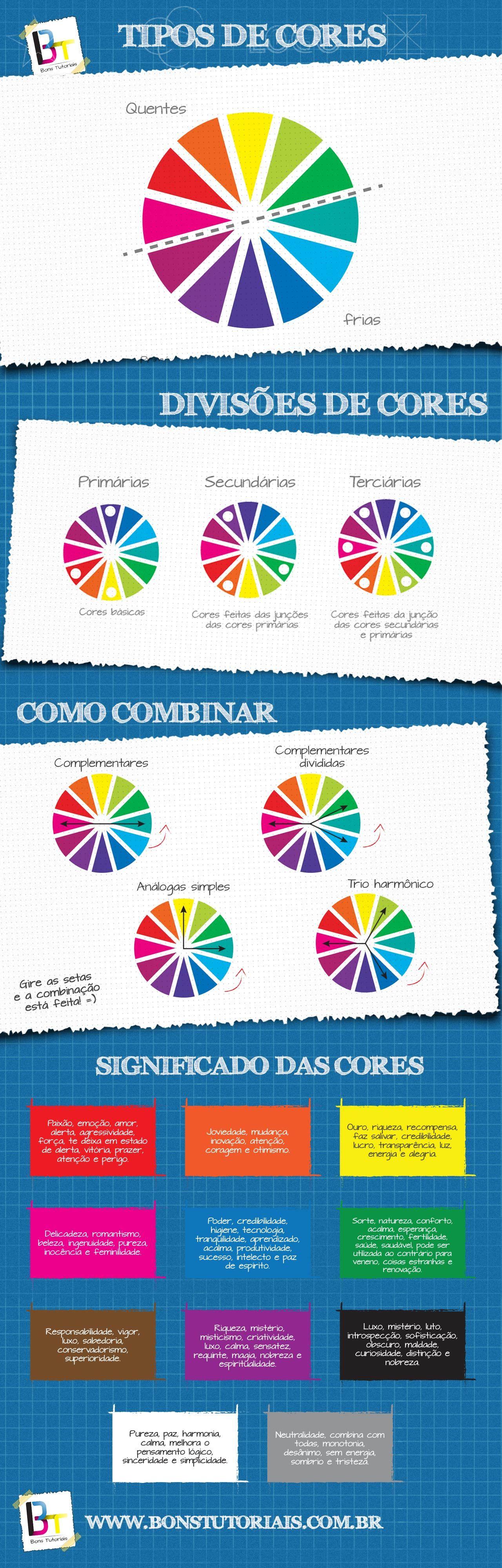 Guia de significados das cores e combinações [Definitivo