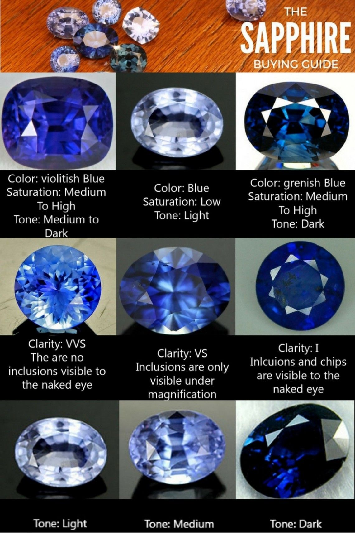How To Buy Sapphires The Definitive Buying Guide Healing Gemstones Crystals Mens Gemstone Rings Jewelry Knowledge