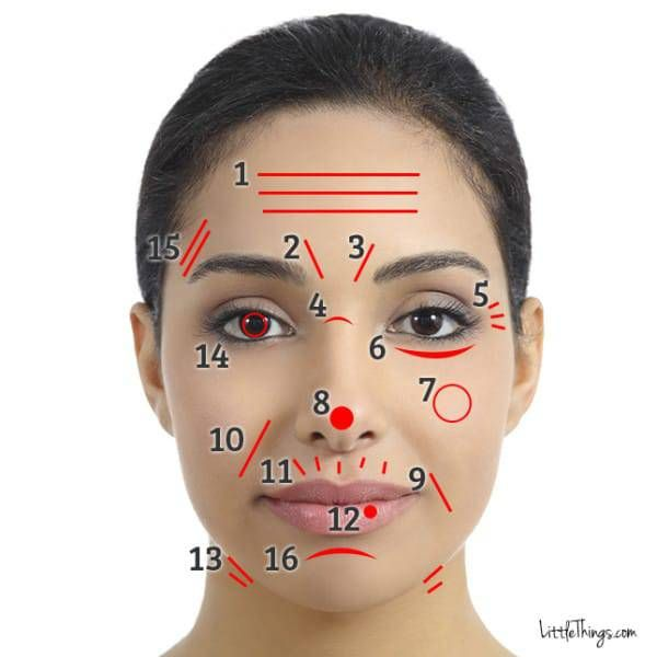 Les rides et les marques de votre visage révèlent des