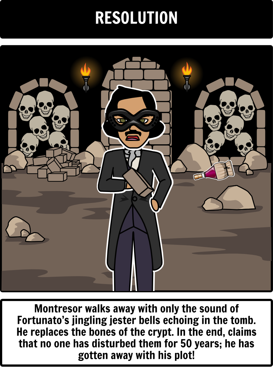 the wine experts ideas in the cask of amontillado by edgar allan poe Written by edgar allan poe download the app and start listening to the cask of amontillado seeking the famed amontillado wine here we have one of poe's.