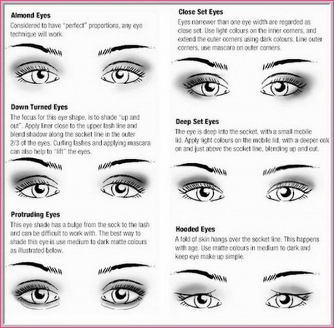 How To Apply Eyeliner To Make Eyes Look Bigger | Eyes | Pinterest ...