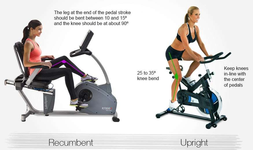 2020 S Best Recumbent Exercise Bike Top 8 Picks For Athletes Seniors And Everyone In Between Biking Workout Best Exercise Bike Recumbent Bike Workout
