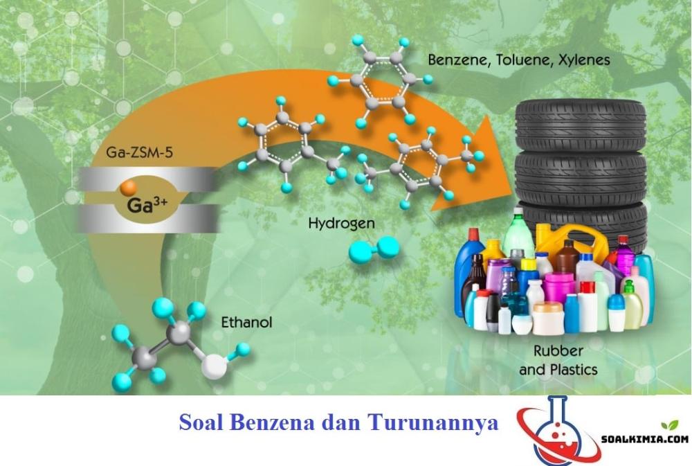 Contoh Soal Benzena Dan Turunannya Pilihan Ganda Beserta Jawabannya Benzena Adalah Senyawa Hidrokarbon Aromatik Dengan Rumus Kimia Rumus Kimia Rumus Struktur