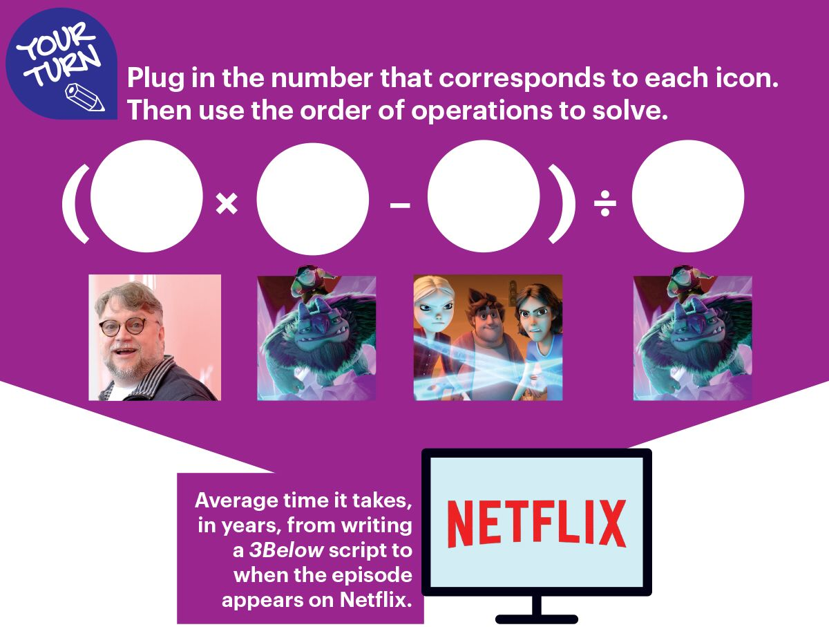Pin By Samantha On By The Numbers 3 Below