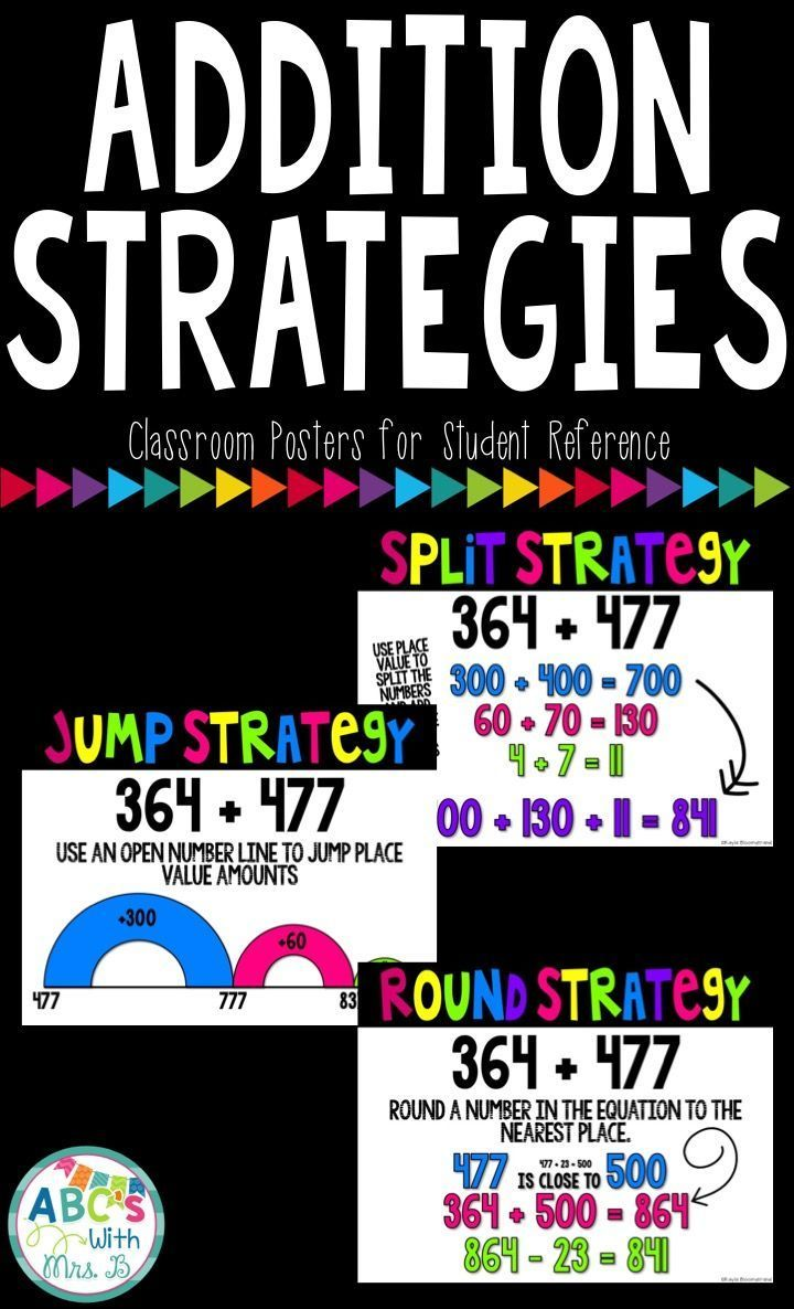 Great Strategies To Get Your Students Thinking About Addition Beyond The Procedural Way Allow Students T Addition Strategies Teaching Addition Math Strategies What is split strategy in addition