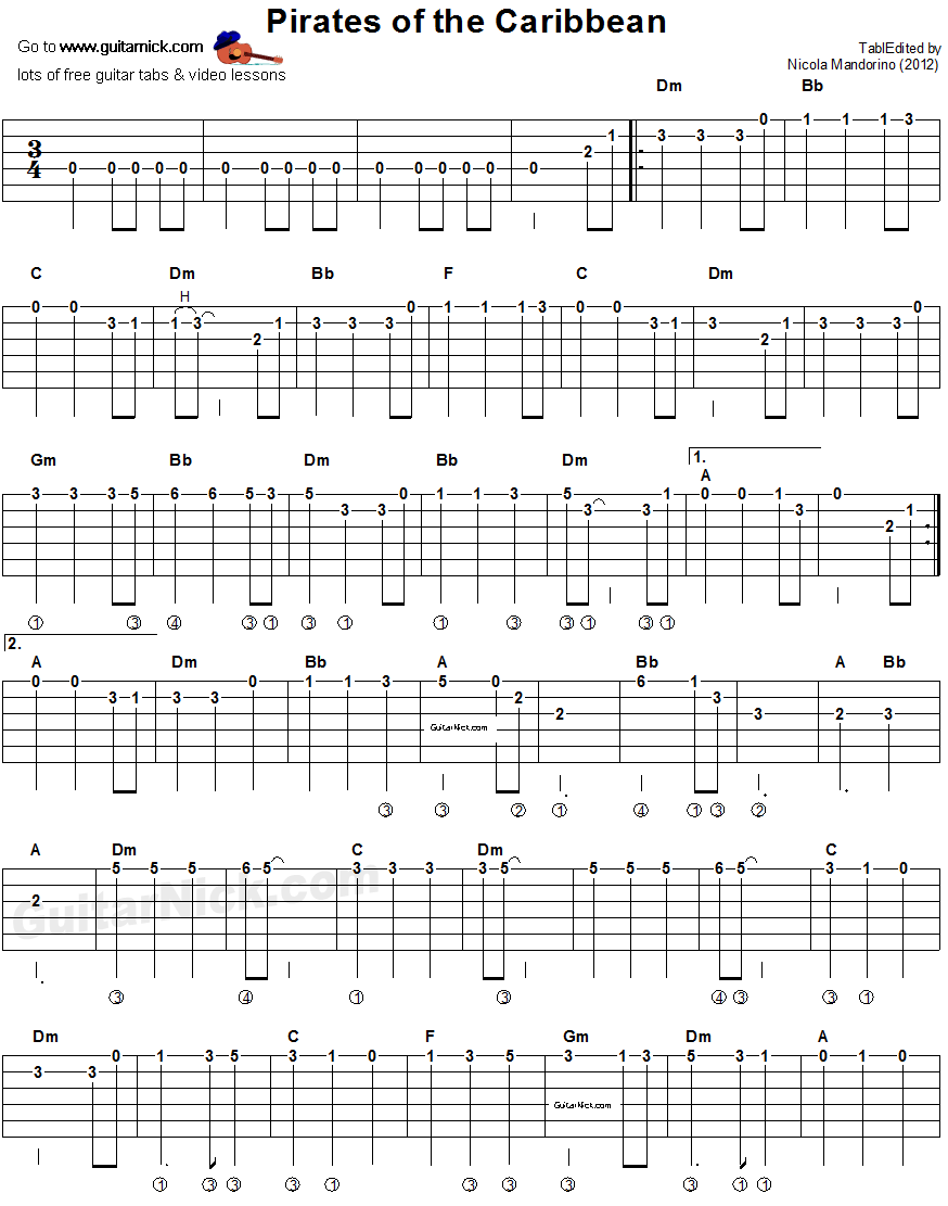 Hey check this site out for learning guitar amazing stuff http guitar songs hexwebz Image collections