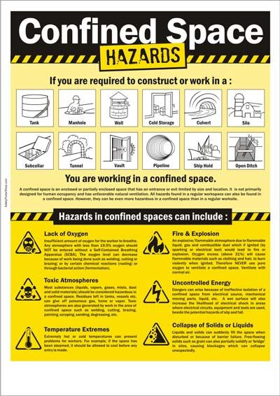 Confined Space Hazards Confinedspaces Safety