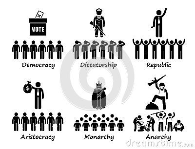 Types Of Governments In The World Google Search Con Imagenes