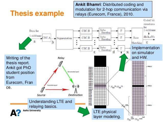 Phd thesis cryptography algebra 2 homework help holt