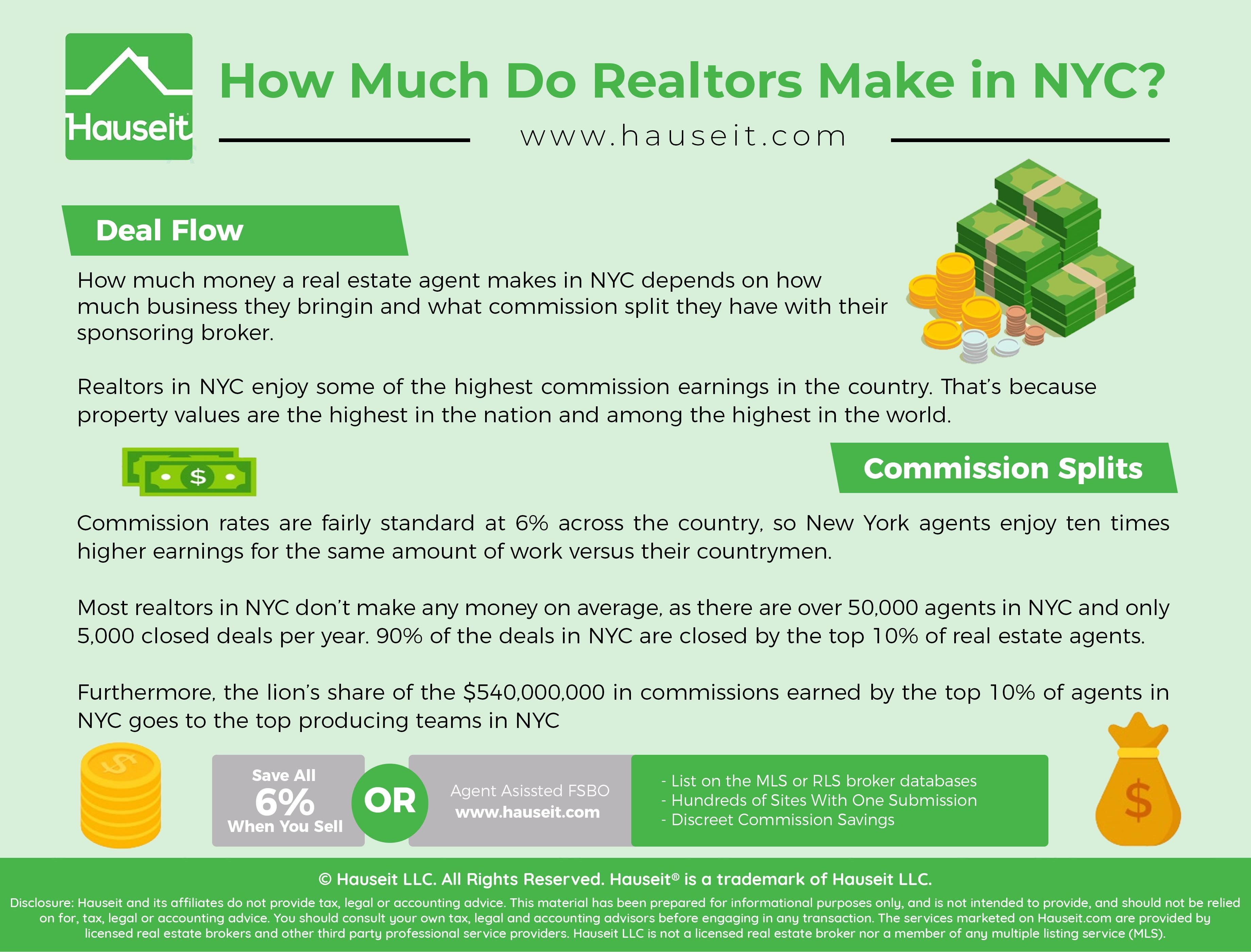How Much Can Realtors Make Nyc Hauseit How To Make Nyc Real Estate Marketing