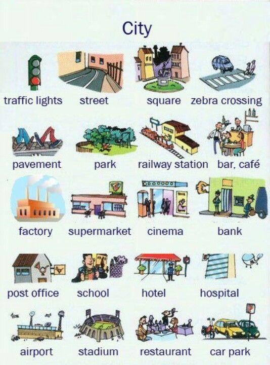 English Vocabulary - City. Vocabulario en inglés: La ciudad Aprender idiomas