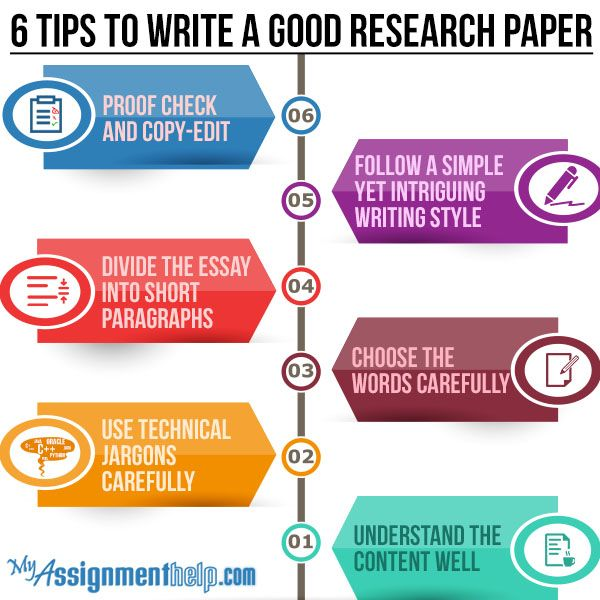 Tips For Writing Research Paper Tips Researchpaper Study  How