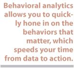 Behavioral analytics allows you to quickly hone in on the behaviors that matter, which speeds your time from data to action. #analysis #behavioral #data #action #time #business #quotes