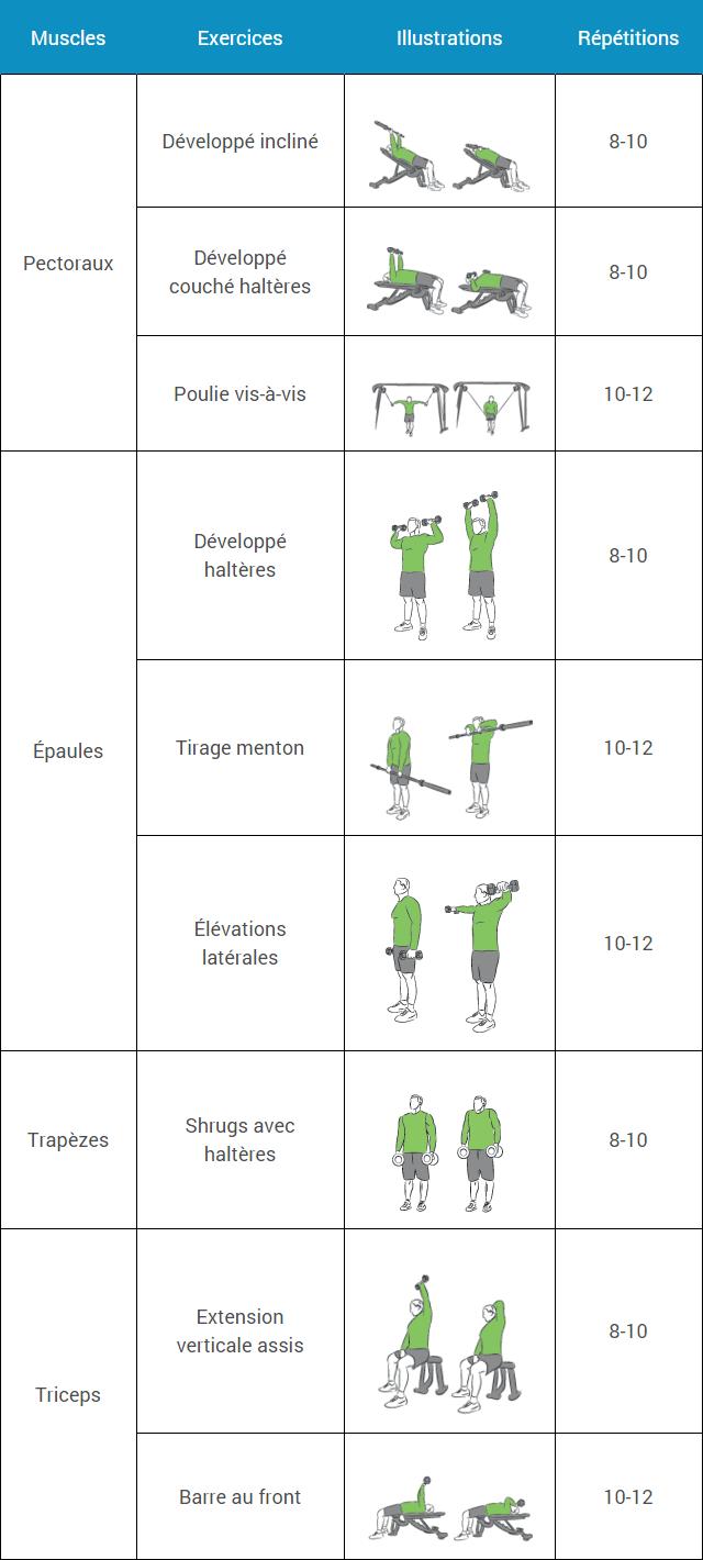 Programme musculation maison pour debutant - Vigilance envers l ... 7ea881649a1