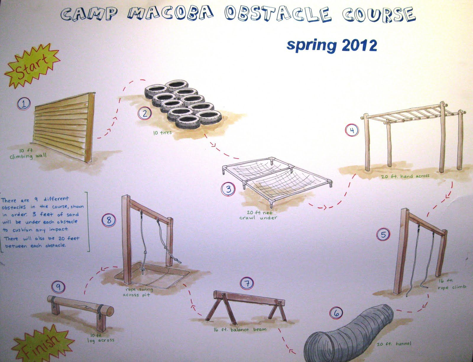 Camp Macoba Improvements And Projects Kids Obstacle Course Backyard Obstacle Course Backyard Gym Backyard diy obstacle course