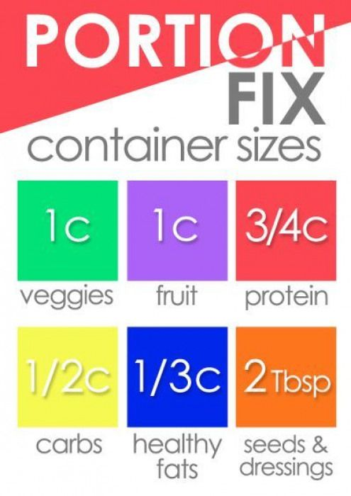 21 Day Fix Portion Fix Portion Control Nutrition Program – Container Sizes #diet… – Carey&CleanEatingS