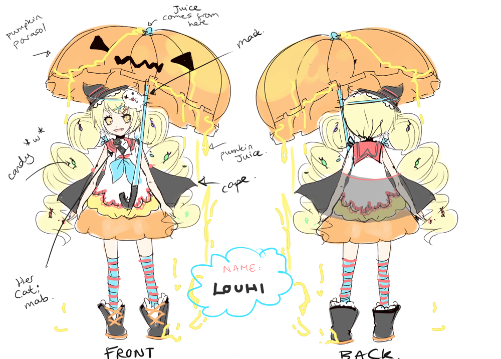 Anime Character Design Contest : Louhi character design sheet by luluseason on deviantart