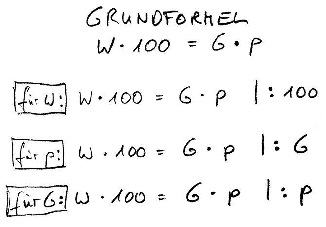 Oberprima.com Mathe - u.a. Prozentrechnung Formeln umstellen ...