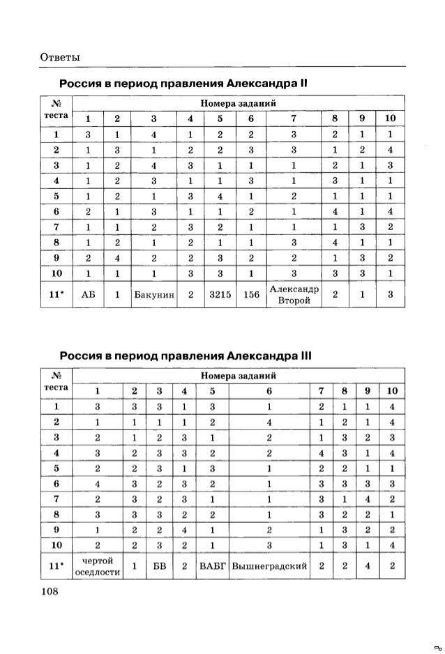 россии тестам истории к гдз 6 класс по