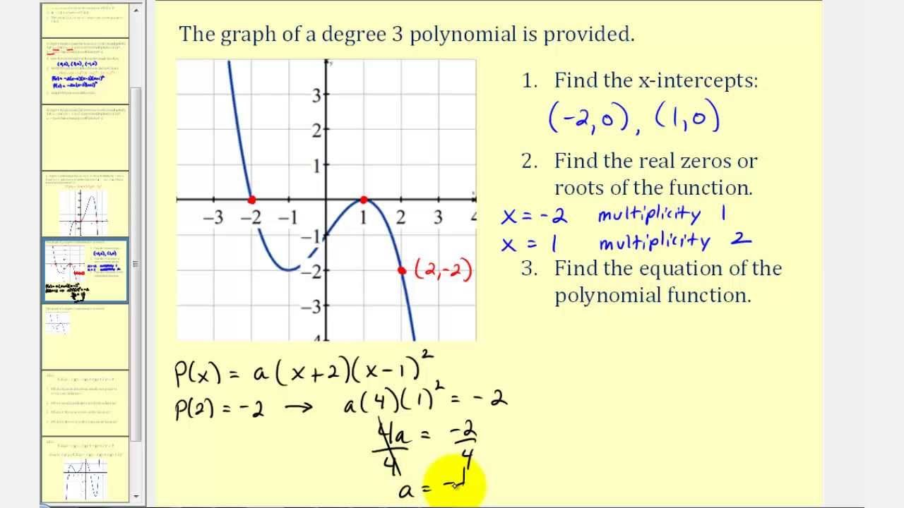 Real Zeros Factors And Graphs Of Polynomial Functions Polynomials Polynomial Functions Graphing