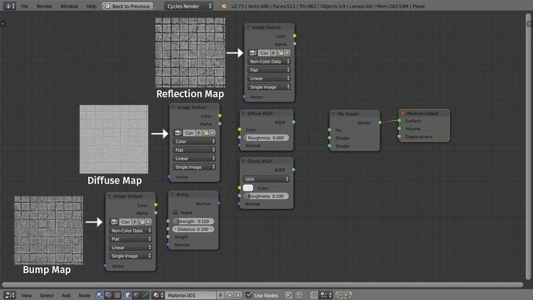 Basics Of Realistic Texturing Blender Guru Blender Tutorial Basic Blender