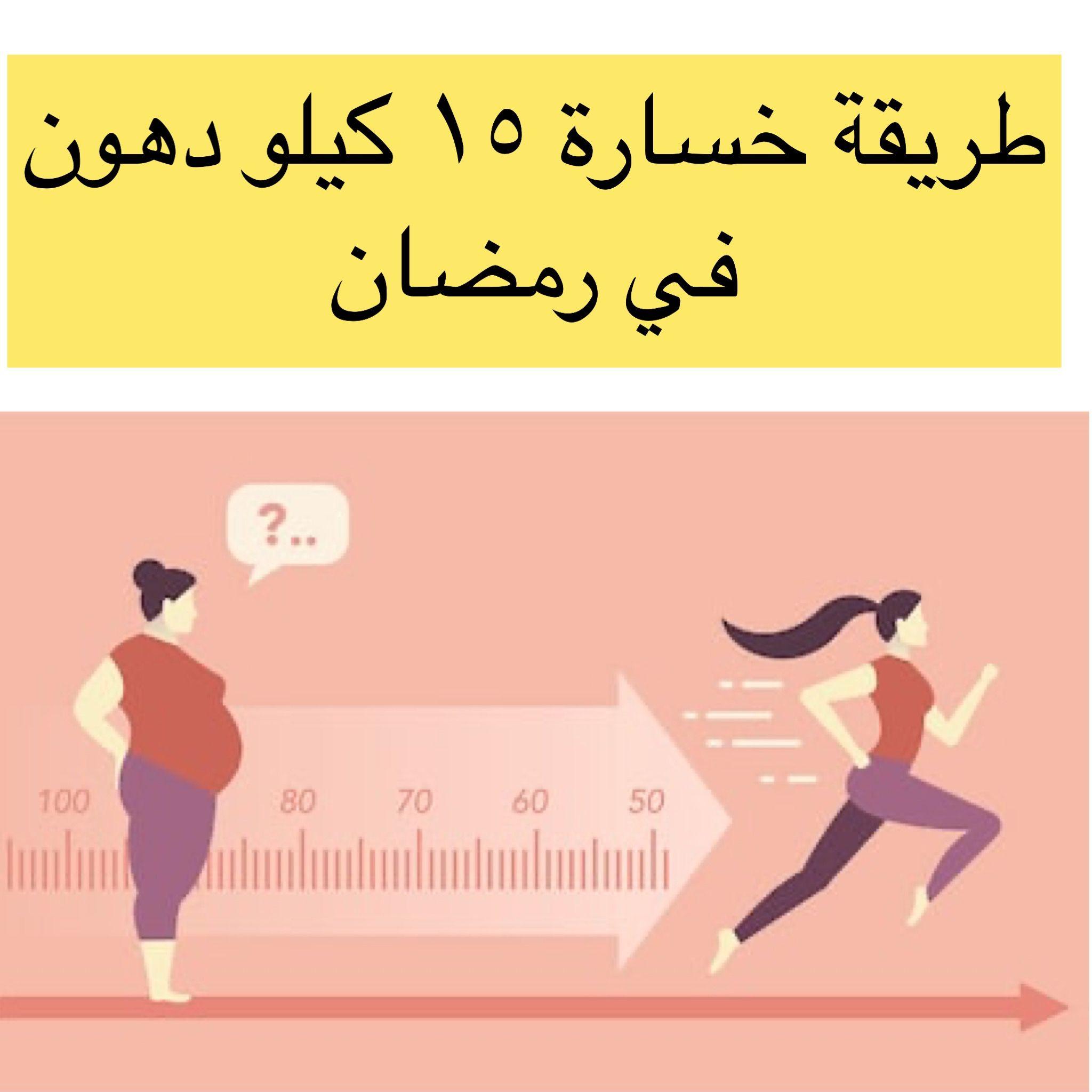 رمضان فرصتك الذهبية Fitness Workout For Women Workout Girly Pictures