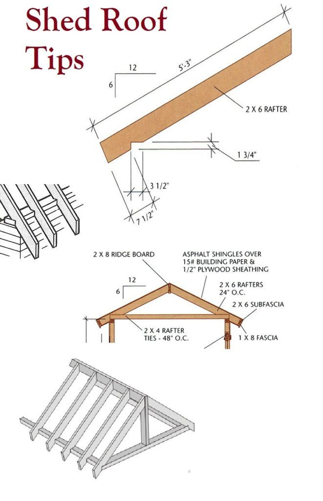 Shed Roof Tips Building A Shed Roof Shed Roof Building A Shed