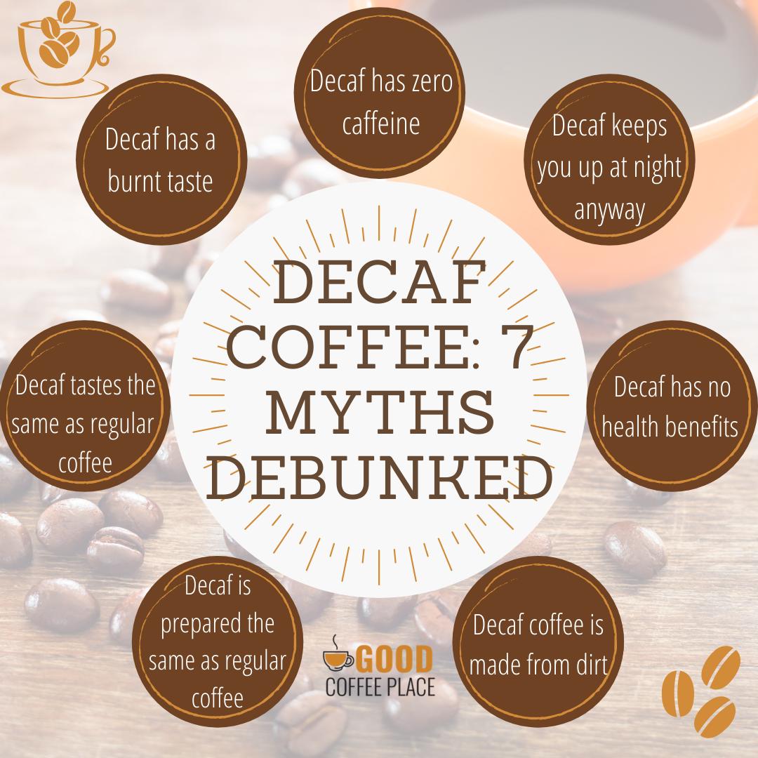 Decaf Coffee 7 Myths Debunked Decaf Coffee Decaf Decaf Coffee Benefits