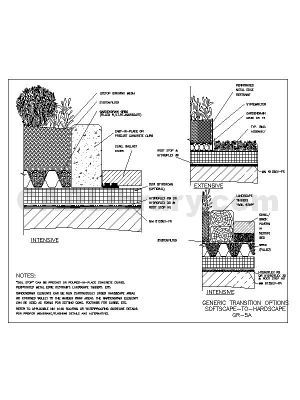 Intensive And Extensive Green Roofs 2d Autocad Details